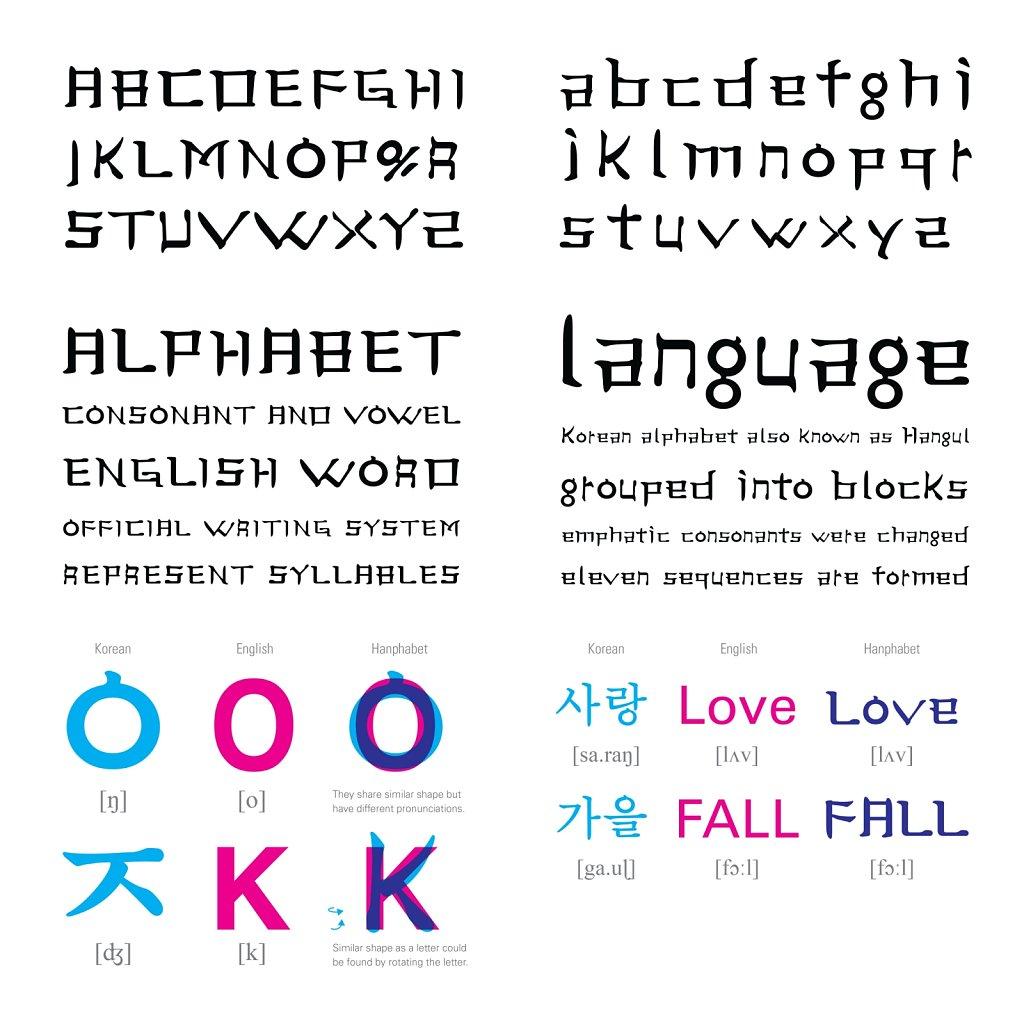 Hangul-squre.jpg